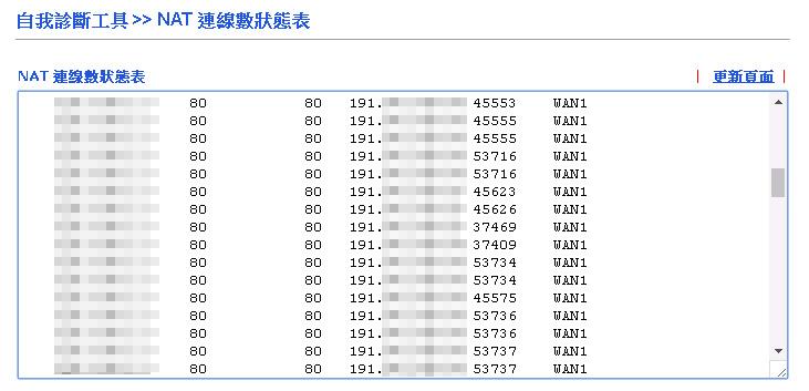 防止大量request DDos攻擊 癱瘓網站