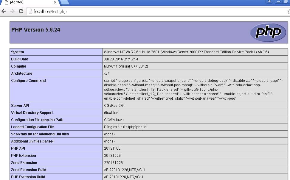 在Windows nginx環境上安裝PHP