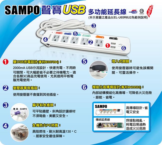 SAMPO 聲寶 6切5座3孔6呎USB延長線