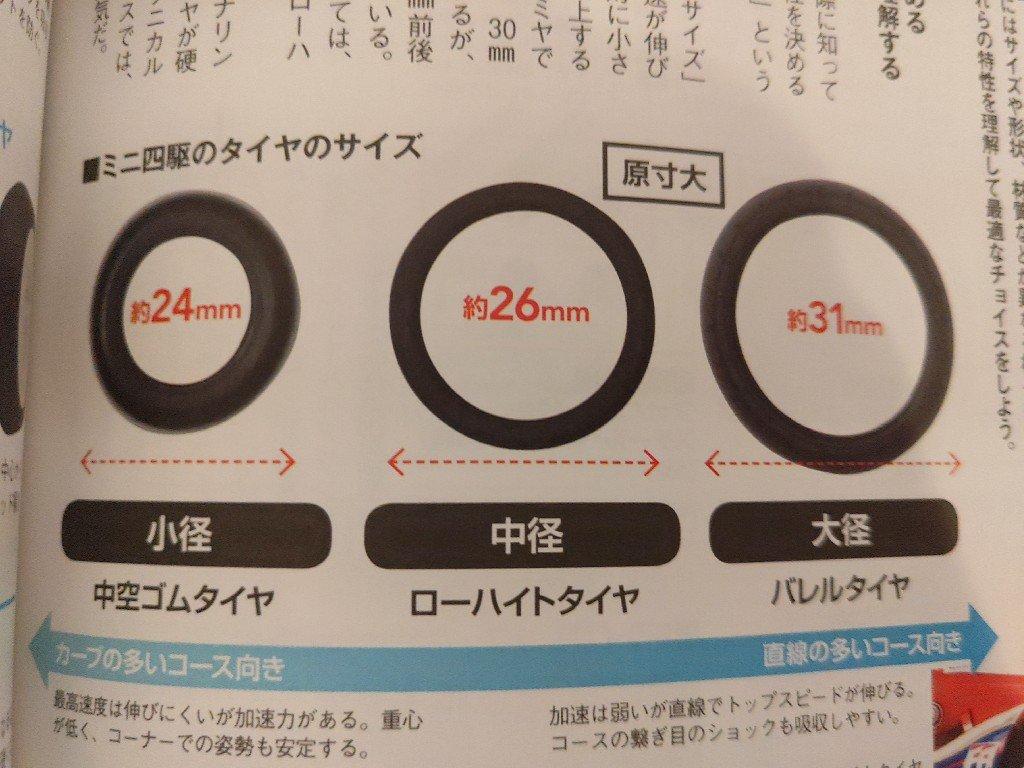 田宮四驅車新手要買那些配件與特色攻略教學(持續更新)