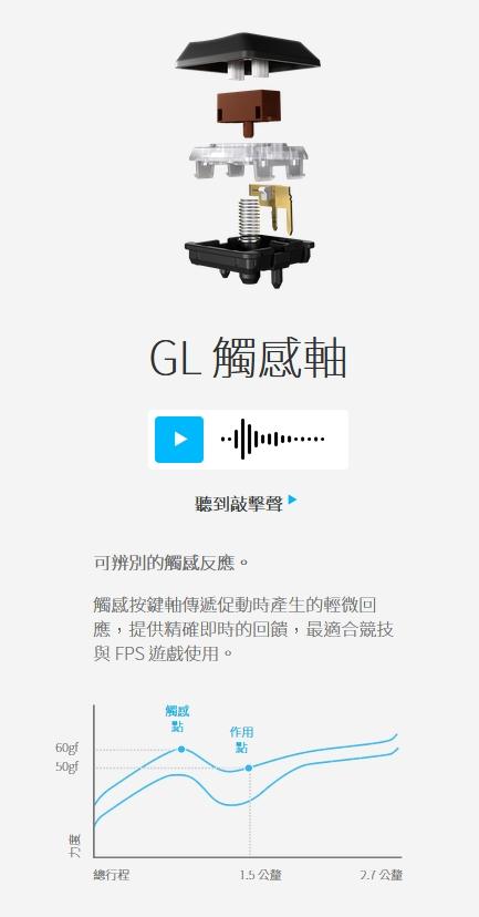 鍵盤也升級!G913 LIGHTSPEED RGB 觸感軸(茶軸)